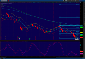 AAPL Daily 230413