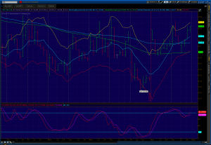 VIX Hourly 210513