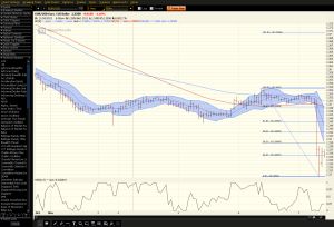 EURUSD Hourly 071113