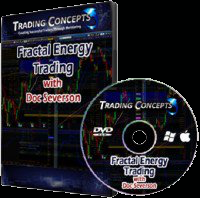 Options energy trading