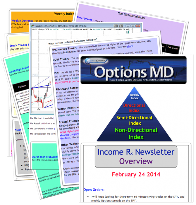 Trading options for income newsletter
