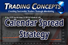 Calendar Spread Strategy
